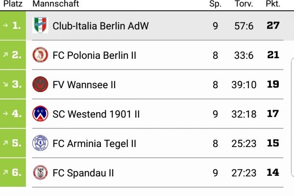 Screenshot_20191013-232323_FUSSBALLDE